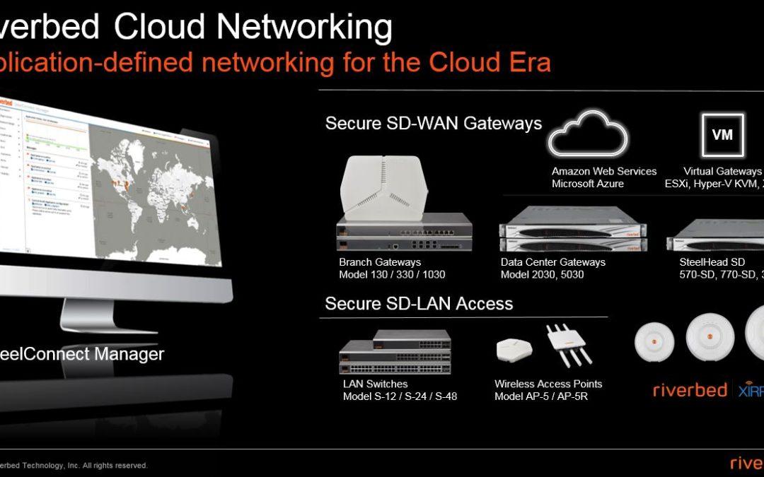 Riverbed stellt neue SD-WAN-Version mit Routing-Verbesserungen der Enterprise-Klasse und flexiblen Abo‑Preisen vor